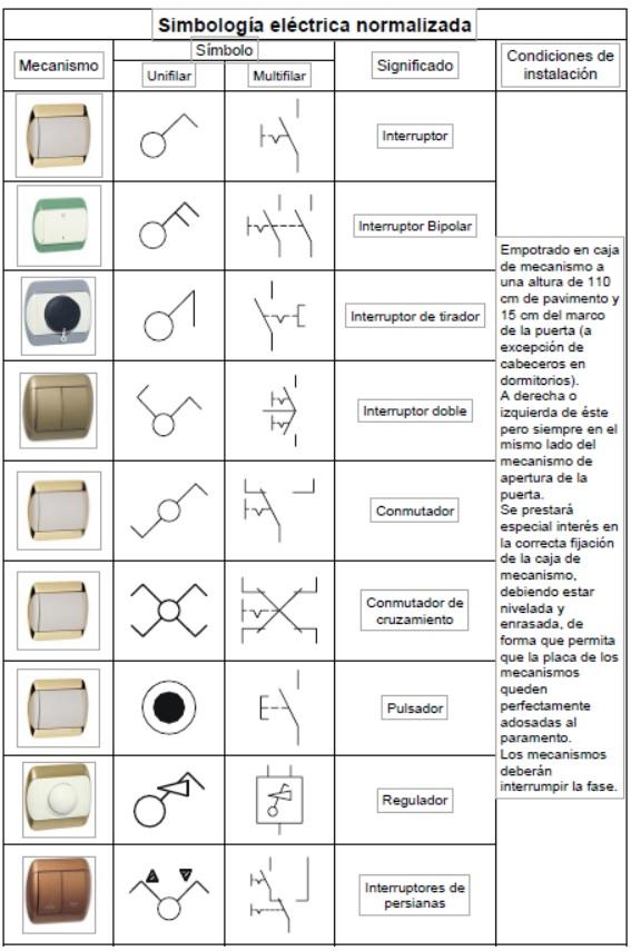 simbologia1
