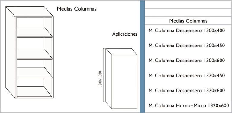 15 medias_columnas