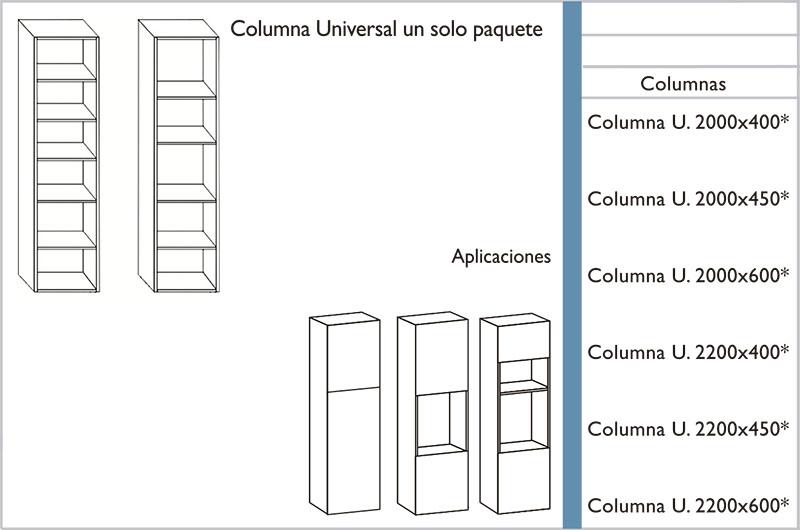 19 columna_universal