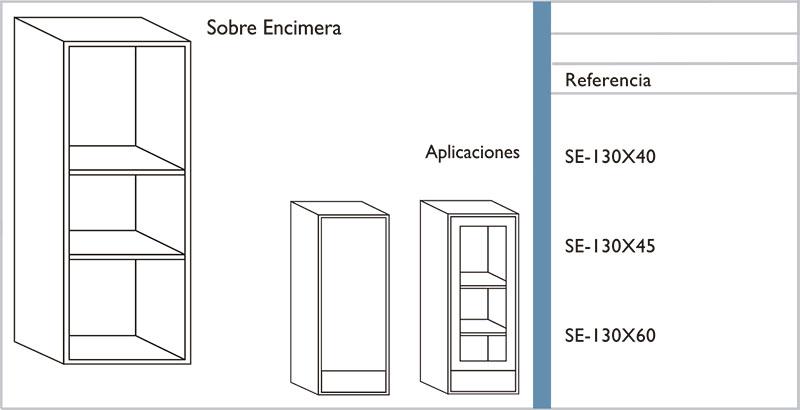 20 columna_sobre_encimera